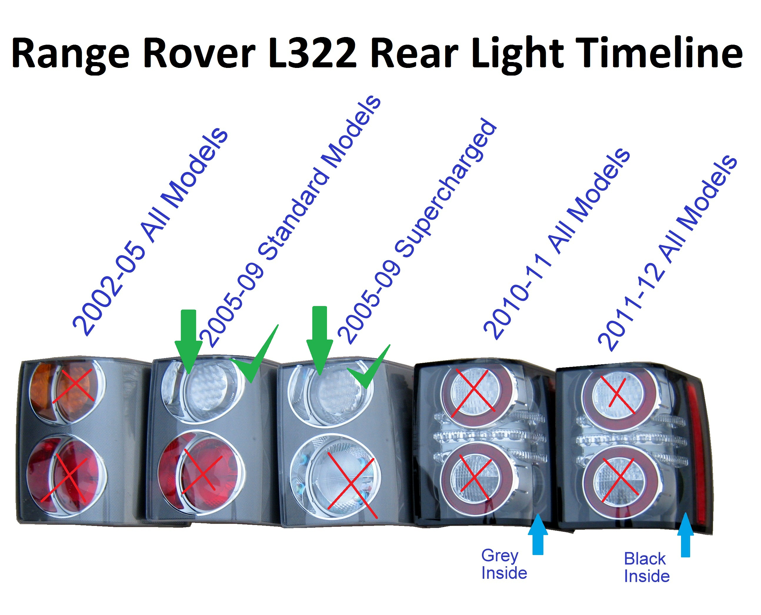 Wiring Diagram For House Lights : Flasher indicator bulb range rover l supercharged rear