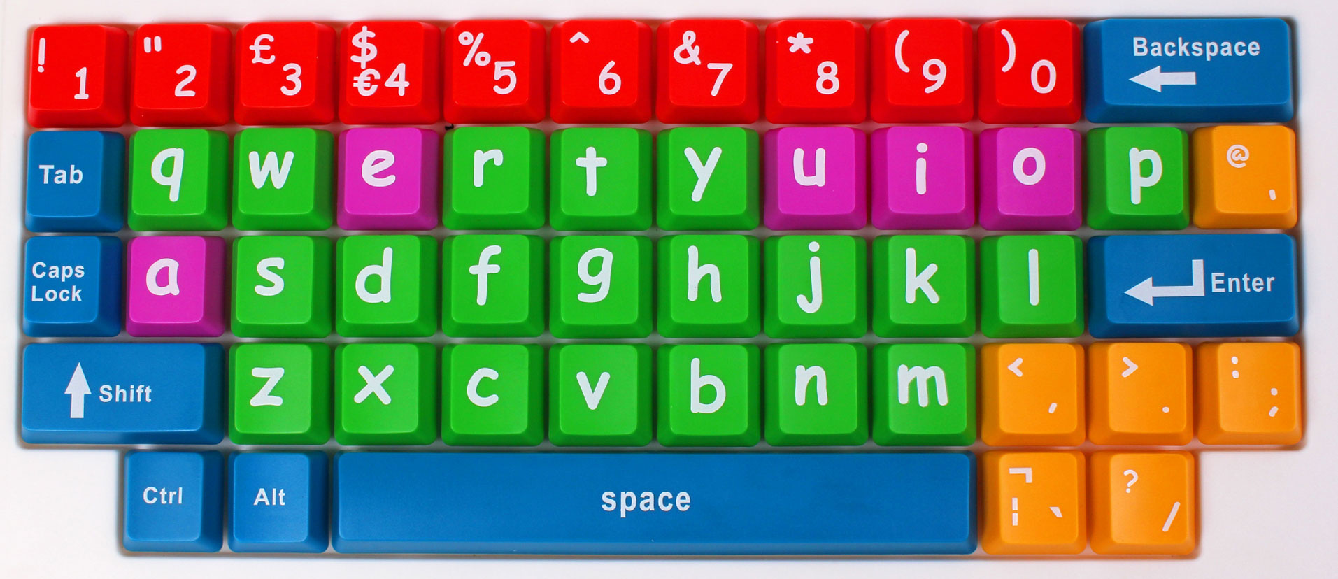 Large Coloured Child Proof USB Computer/Laptop/PC Keyboard ...