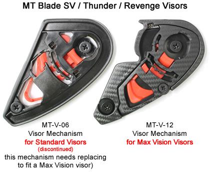 MT Blade SV / Thunder / Revenge Visor Base Plates