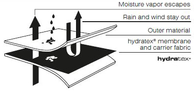 Rev It Hydratex G-Liner Waterproof Membrane