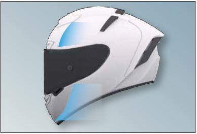 Shoei X-Spirit 3 Helmet Aerodynamics