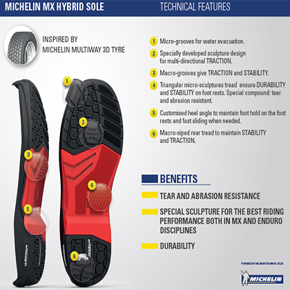 TCX Boots Michelin MX Hybrid Sole