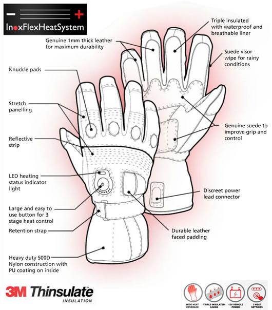 http://images.esellerpro.com/2189/I/77/oxford-heated-gloves-1.jpg