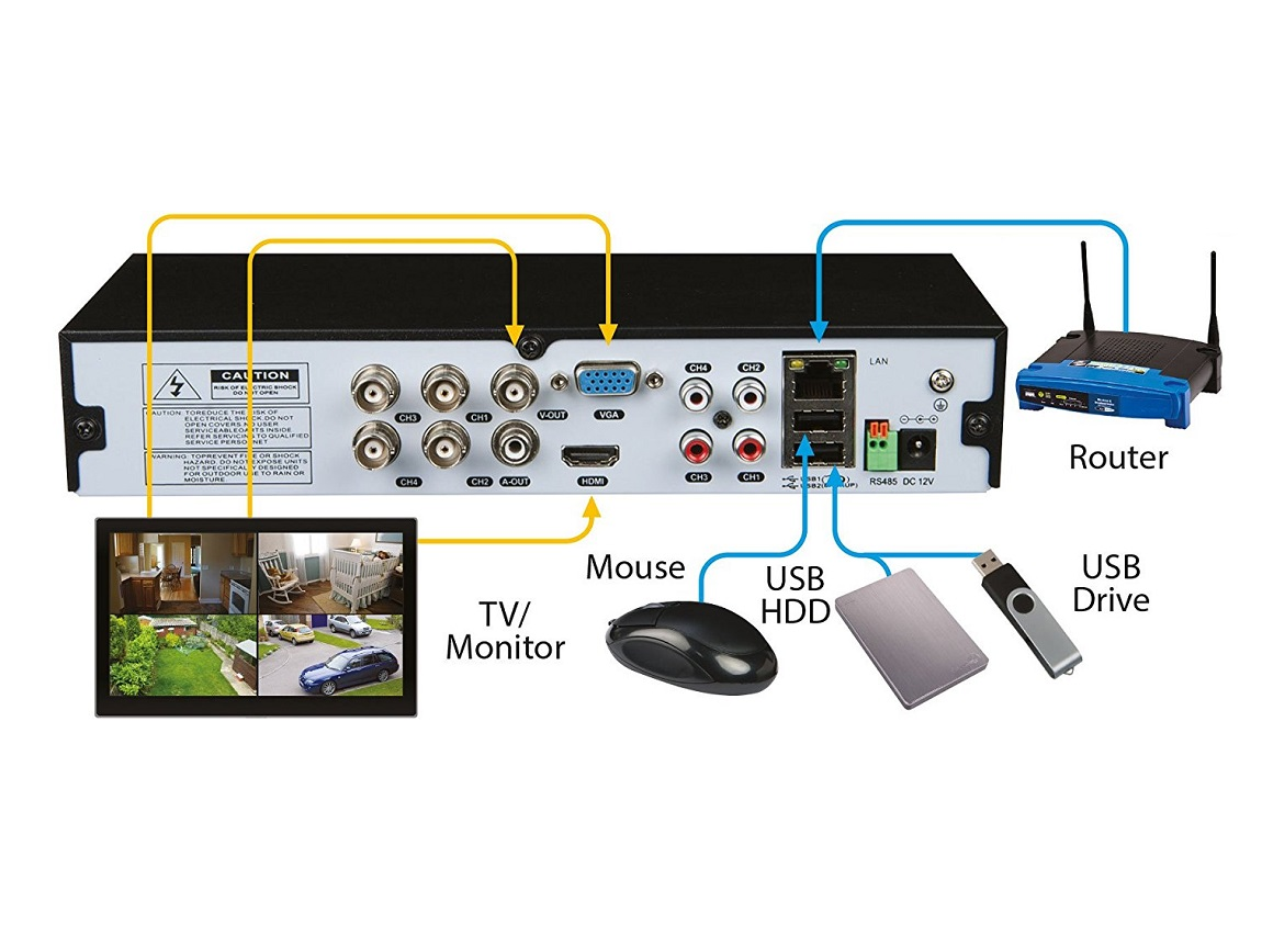 New Cctv Kit Ir Hd 1tb Recorder Dvr Indoor Outdoor Ip66