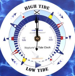 Sea Dial Tide Clock - Acrylic Classic Dial TC 7000 M - ACR 180 x 180mm Thumbnail 3