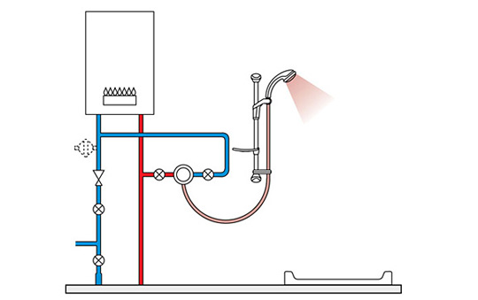 Plumbing Advise