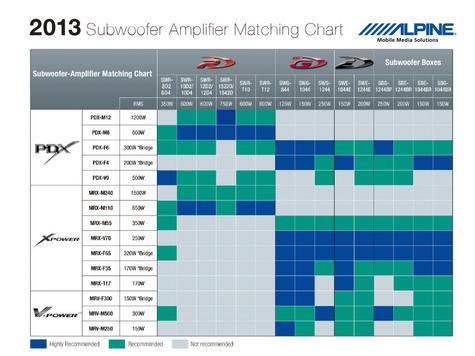 ALPINE SWR 12D4 In car Sound Vehicle Audio Speaker Subwoofer Thumbnail 7