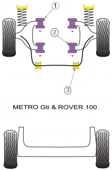 Rover Metro Gti. Powerflex Bushes Full Bush Kit Rover Metro Gti amp; 100 Enlarged Preview