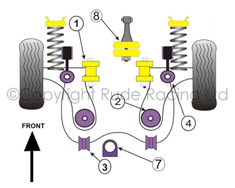 ddfbc58c5838 Powerflex Steering Rack Mount Bush VW Golf Mk4 Typ 1J 2WD   1xPFF85 ...