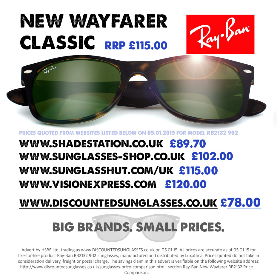 Ray-Ban RB3025 Quick Reference Guide
