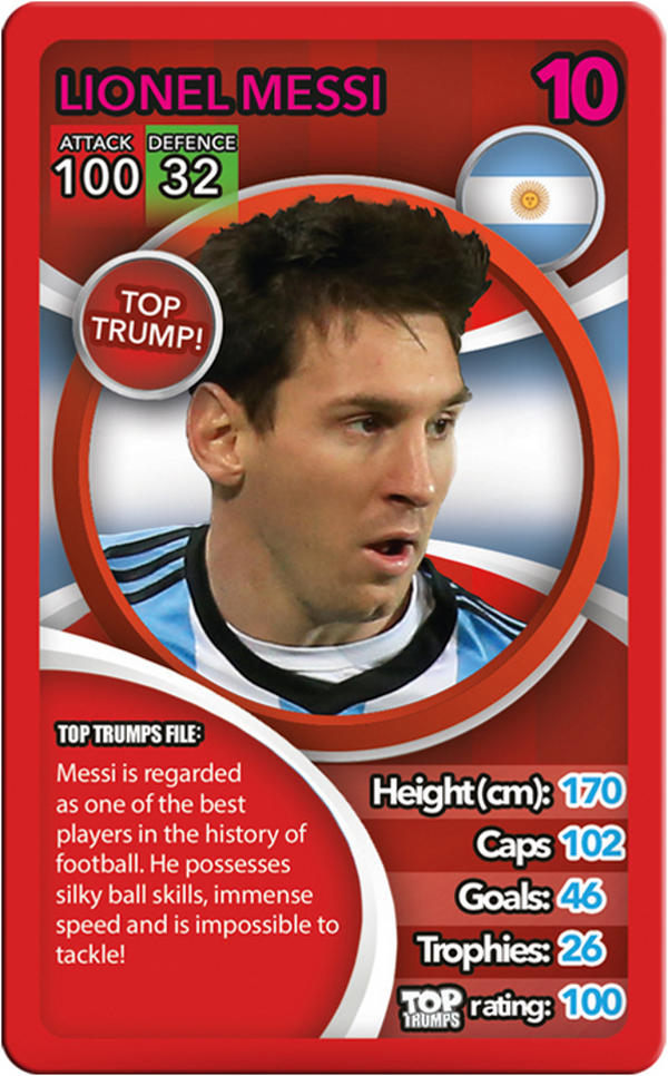 top trumps soccer