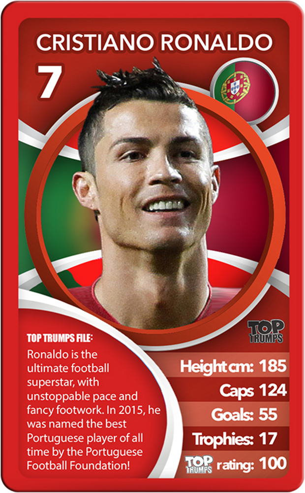 Football Top Trumps