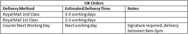UK Orders