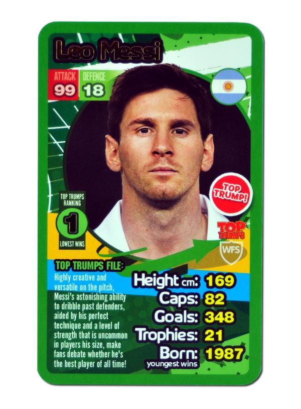 Top Trumps Football Cards