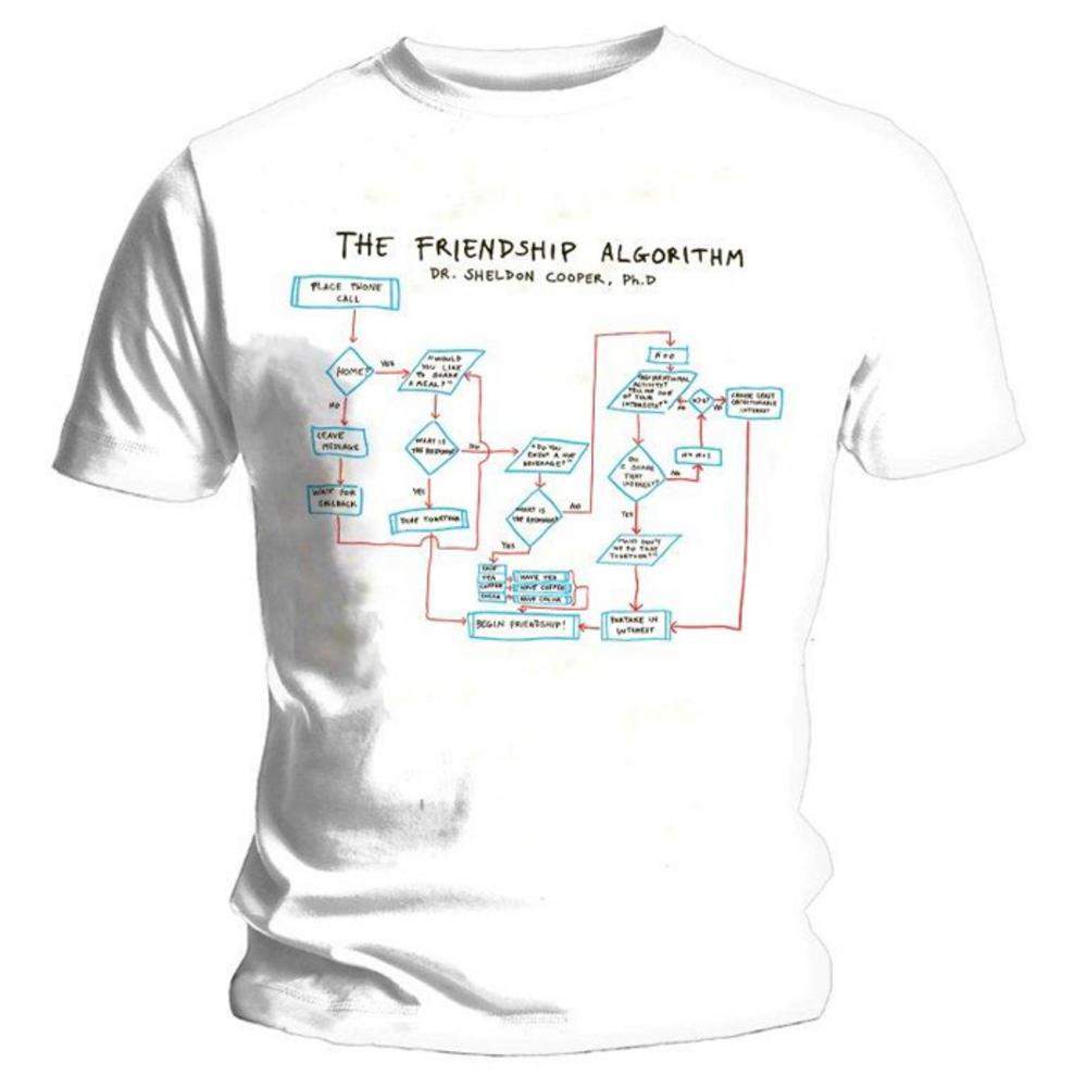 Friendship Algorithm Explained Friendship Algorithm All