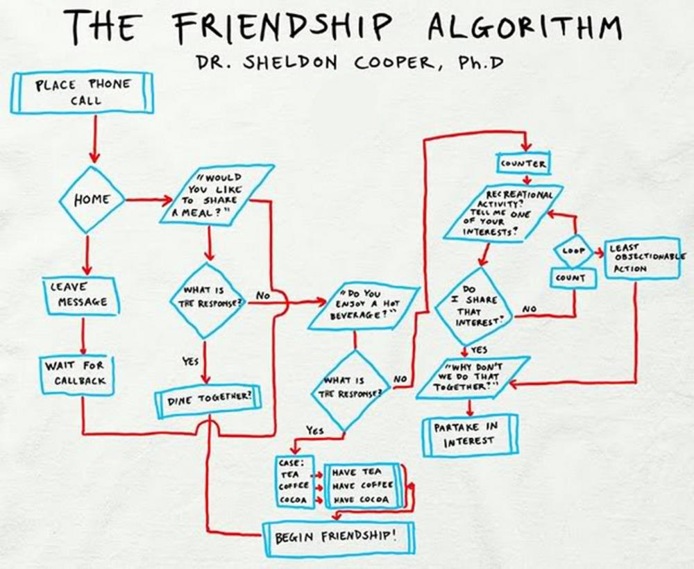 Friendship Algorithm The Big Bang Theory Big Bang Theory Sheldon