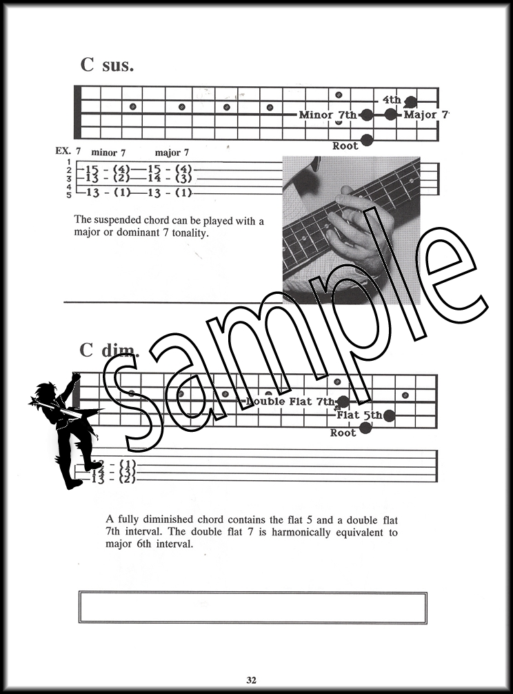 guitar tabs how to play tabs
