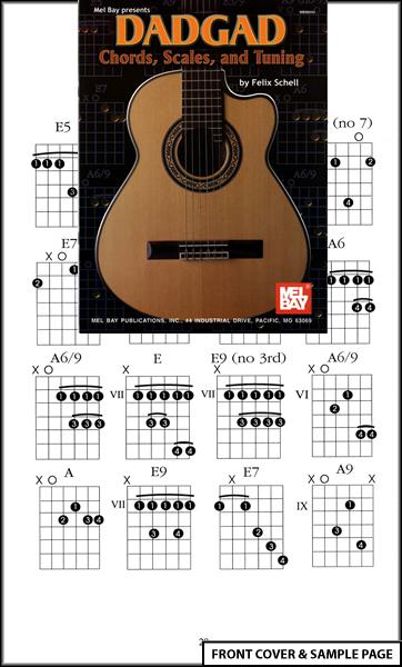 chord吉他logo