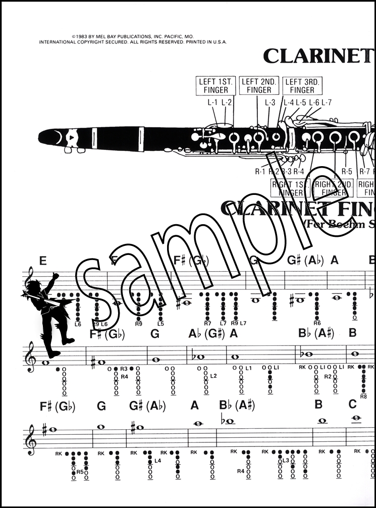 Clarinet Fingering Chart Major And Minor Scales Chromatic Scale