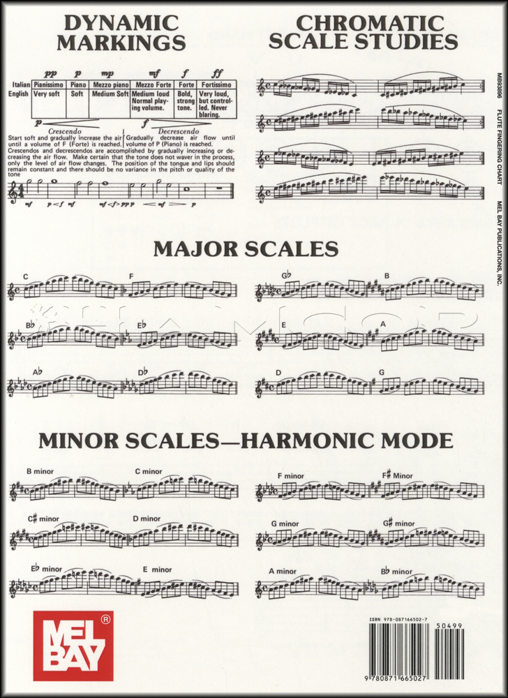 Flute Fingering Chart With Major & Minor Scale Studies Chromatic