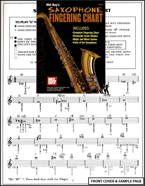Sax Saxophone Fingering Chart Major Minor Scales NEW