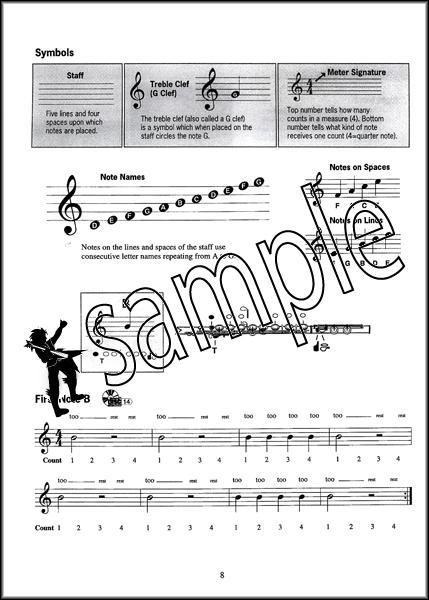 Flute Video Lessons and Flute Lesson Programs - Fluteland.com