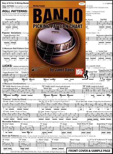 banjo picking pattern chart janet davis new ebay. Black Bedroom Furniture Sets. Home Design Ideas