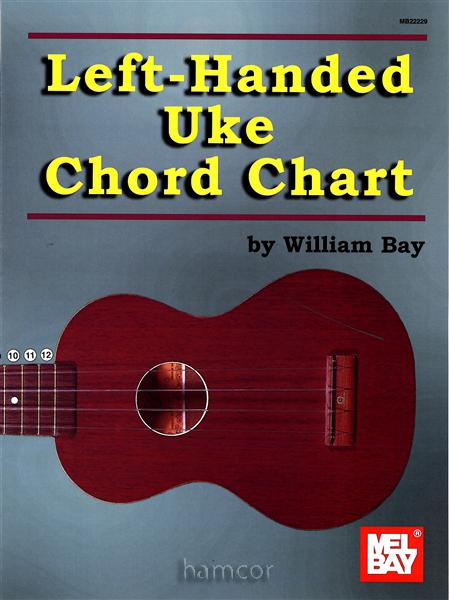 Left Handed Uke Ukulele Chord Chart By William Bay