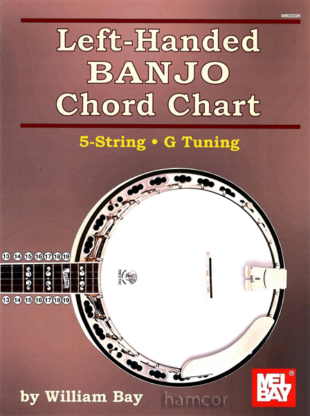 Left Handed Banjo Chord Chart by William Bay with Fingerboard Diagram Mel Bay Enlarged Preview