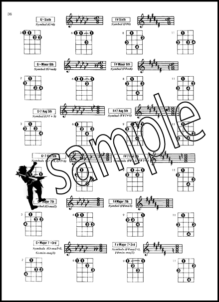 Banjo : tenor banjo chords Tenor Banjo Chords ; Tenor Banjou201a Banjo