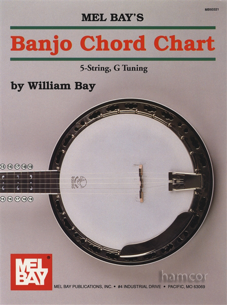 Banjo Cords Images - Reverse Search