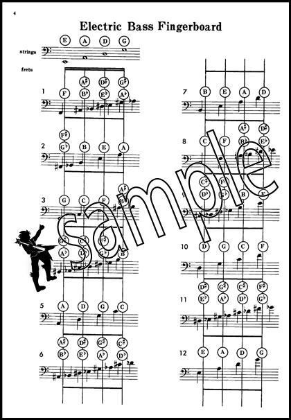 encyclopedia of bass chords arpeggios  u0026 scales bass guitar