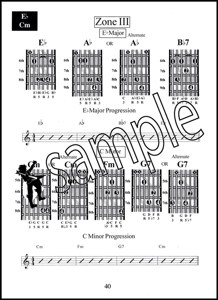 mel bay modern guitar method pdf
