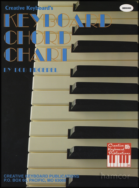 Keyboard Chord Chart by Breative Keyboard Publications Enlarged Preview