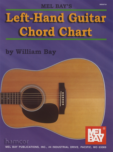 Mel Bay's Left-Hand Guitar Chord Chart Enlarged Preview