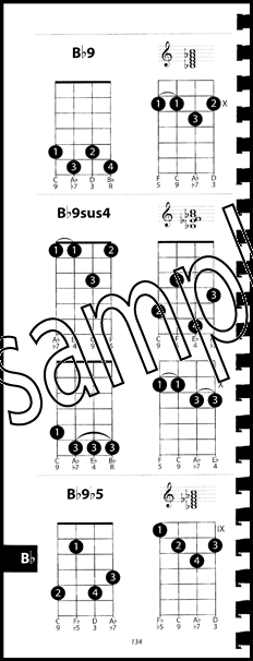 Mandolin : mandolin chords gdae Mandolin Chords Gdae along with ...