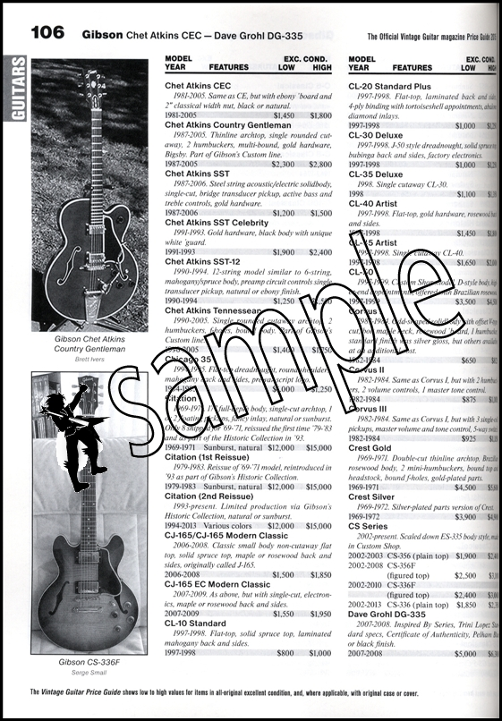 the official vintage guitar price guide 2015 electric acoustic amplifiers basses ebay. Black Bedroom Furniture Sets. Home Design Ideas