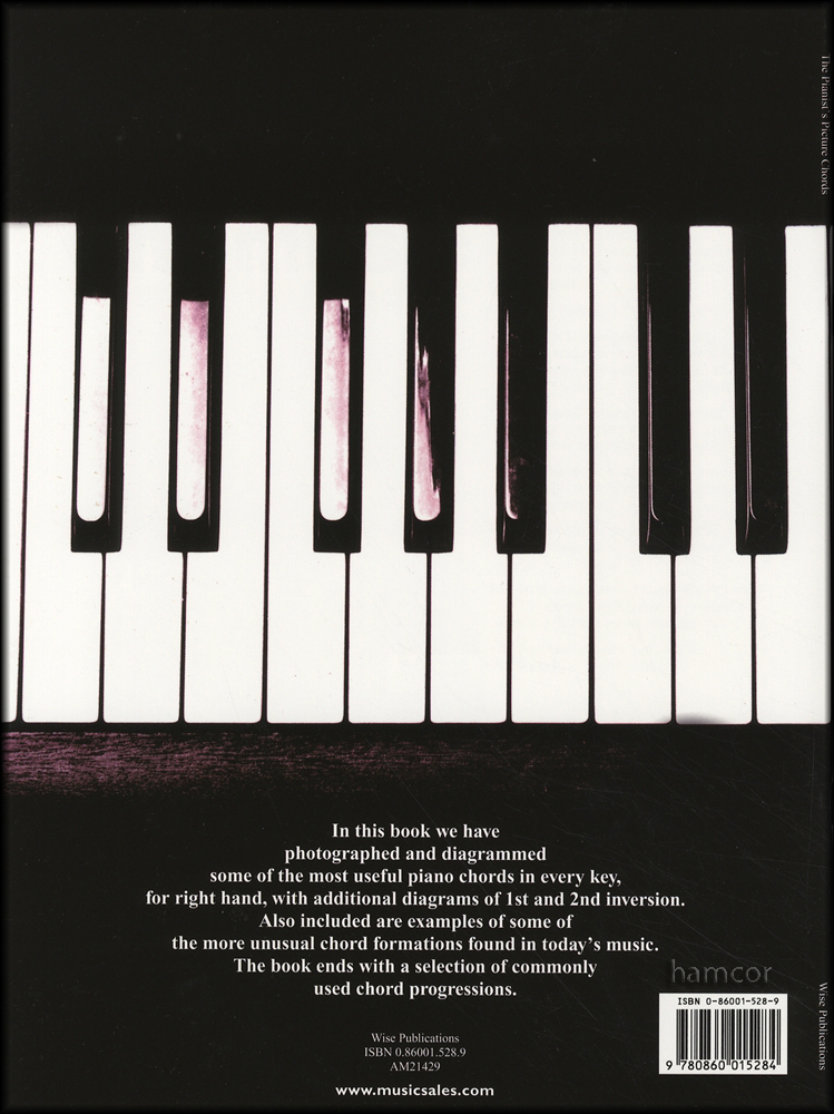 Piano Chords Keys