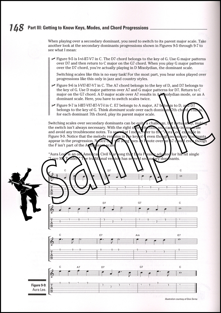 music theory pdf for dummies