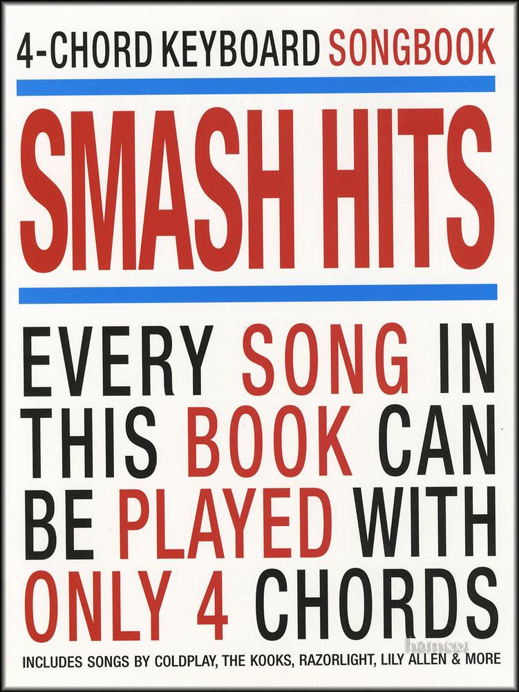 80s Smash Hits on Spotify