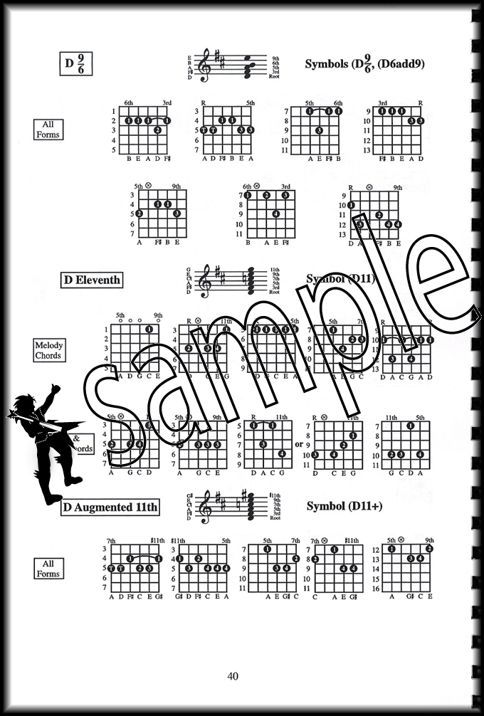 Mel Bay Presents Deluxe Guitar Chord Encyclopedia | Hamcor