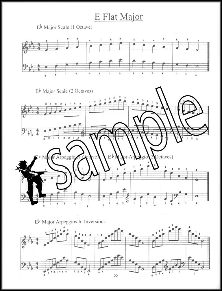 Basic Scales, Chords, Arpeggios Piano   Hamcor