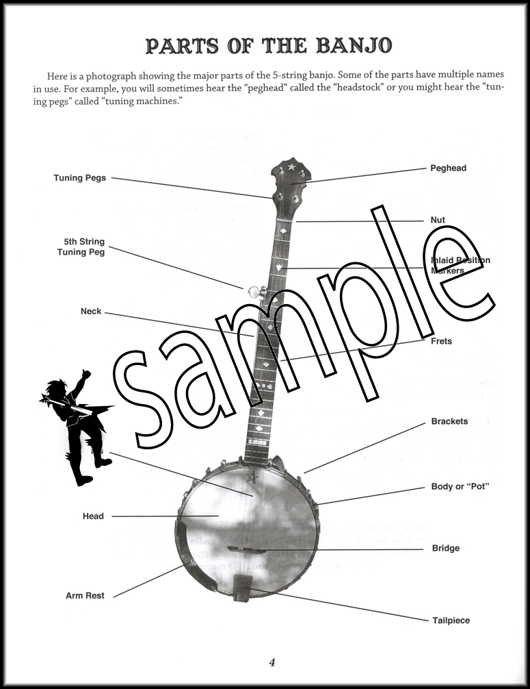 Clawhammer Banjo Primer For Beginners Deluxe Edition TAB Music Book with DVD : eBay