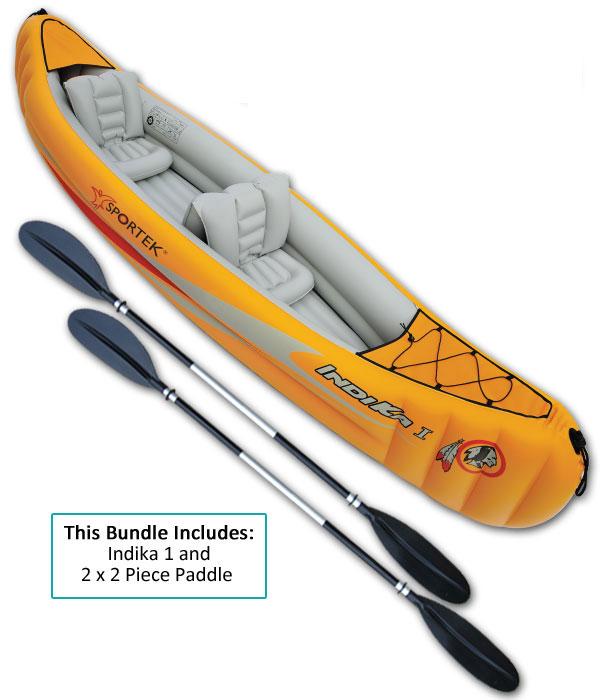 kayak com business model