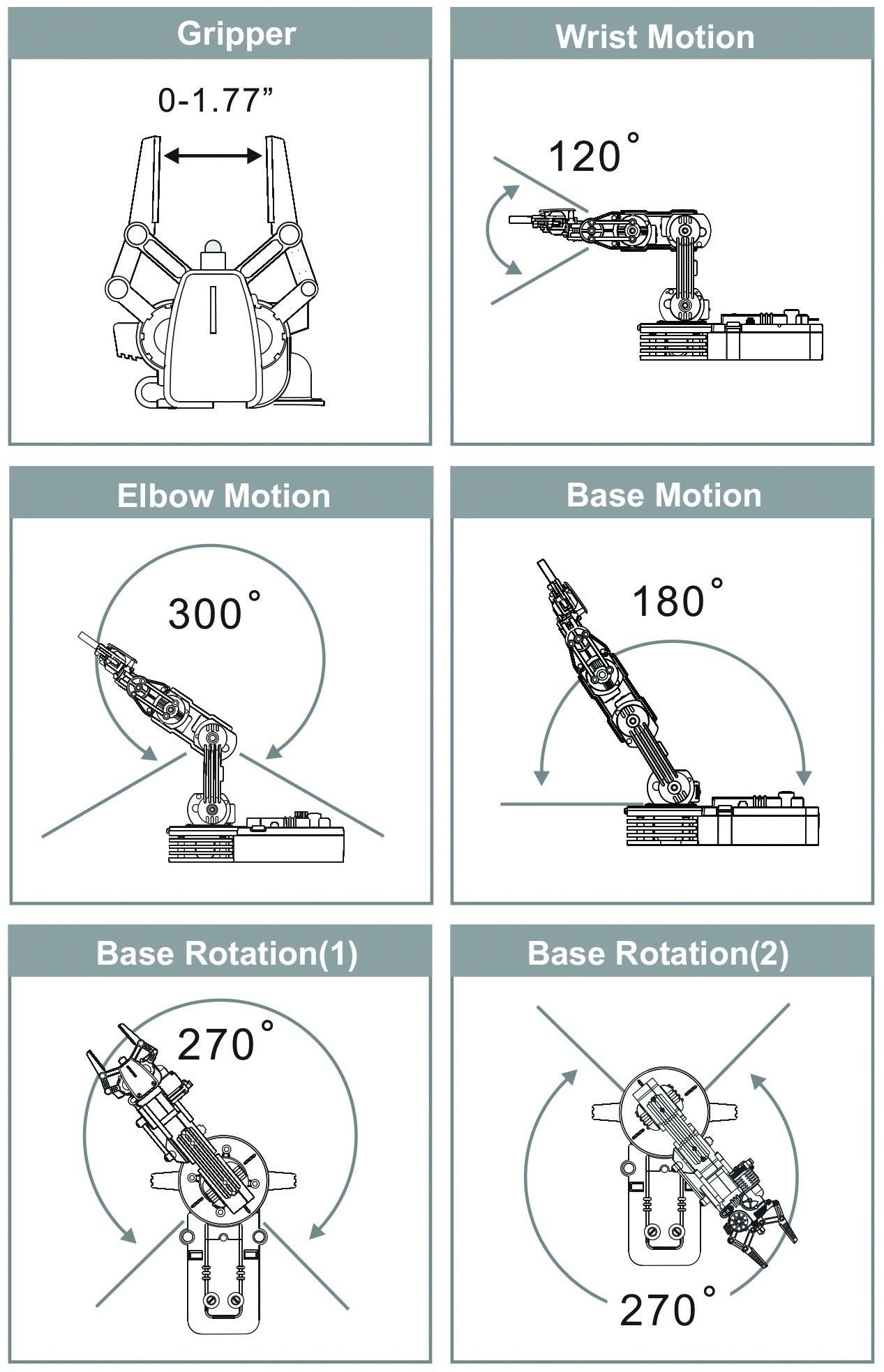 Robotic Arm Construction Maplin Robotic Arm Kit With