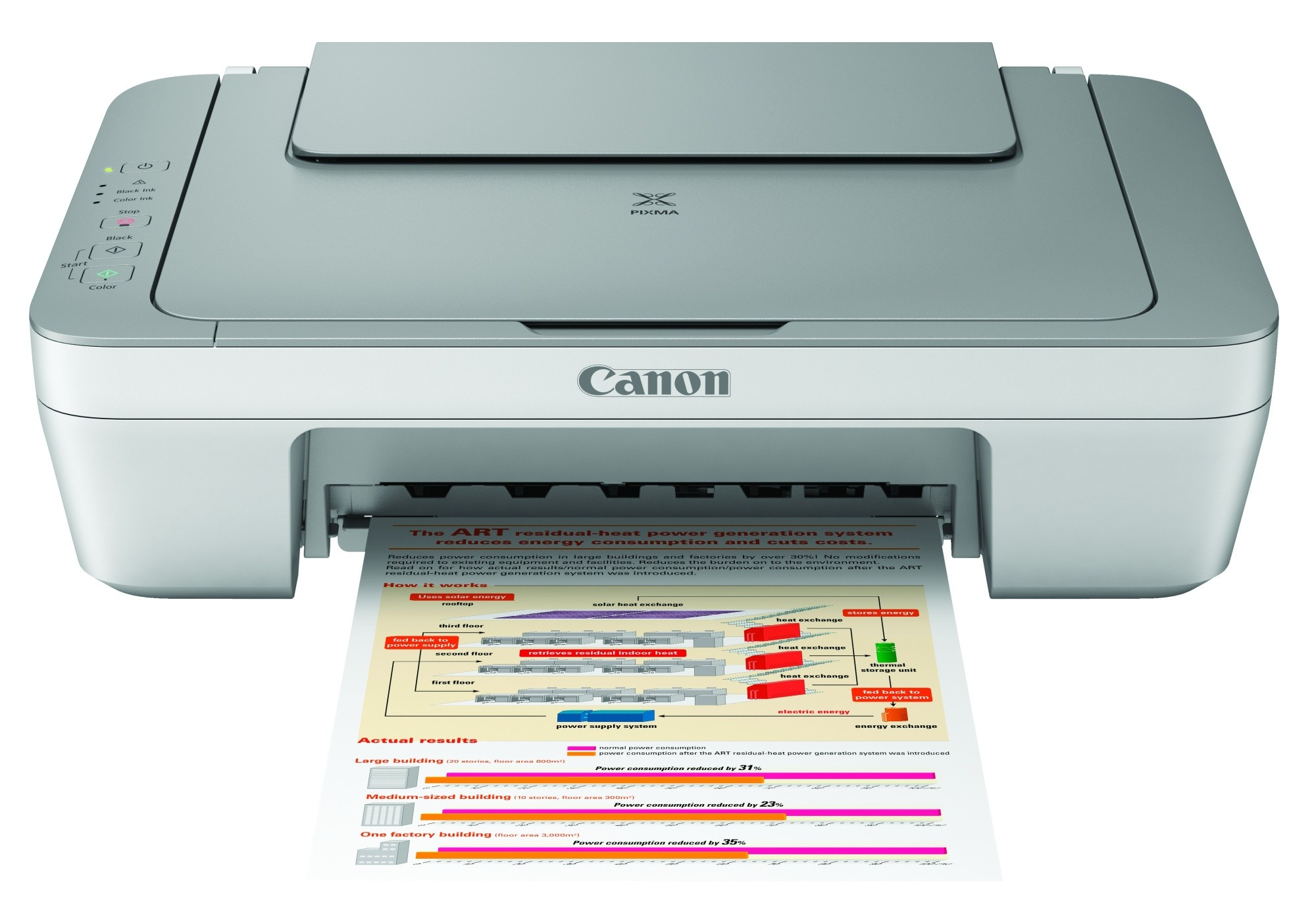 canon pixma mg2450 inkjet all in one high quality usb printer scanner copier ebay. Black Bedroom Furniture Sets. Home Design Ideas
