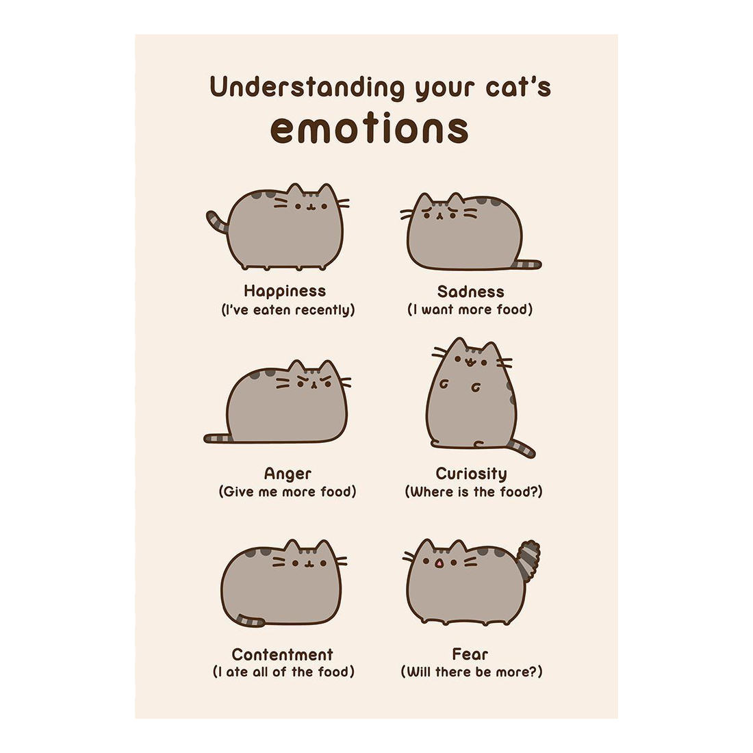 pusheen understanding your cats emotions greeting card birthday, Birthday card