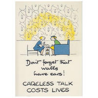 Don't Forget That Walls Have Ears! Careless Talk Costs Lives Postcard