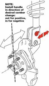 Kia Sorento Cabin Air Filter Location Additionally also 2005 Silverado Audio Wiring Diagram besides Parts Specials in addition Camber Bolt Kit Installation in addition  on kia sorento spare tire