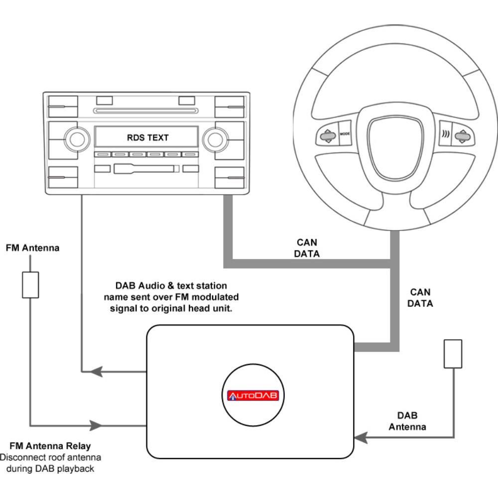 sony cdx gt510 wiring diagram get free image about wiring diagram